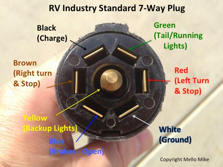 7 Way Plug RV Side palomino pop up camper wiring diagram palomino pop up camper parts palomino pop up camper wiring diagram at edmiracle.co